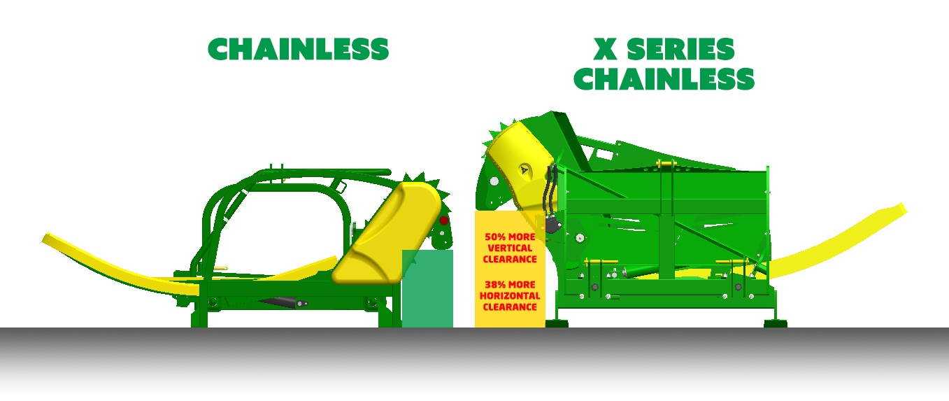 Chainless vs X Series Chainless.jpg