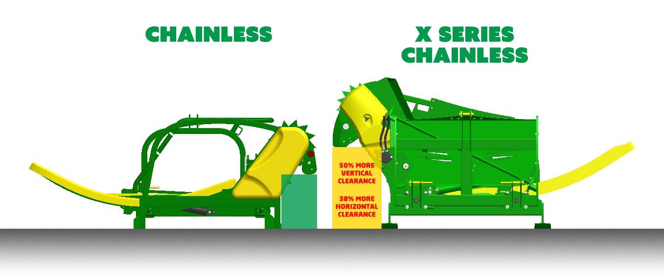 Chainless vs X Series Chainless.jpg